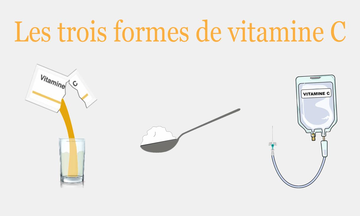 La biodisponibilité des 3 formes de la Vitamine C